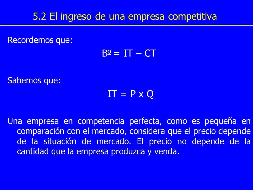 Recordemos que: B o = IT – CT Sabemos que: IT = P x Q Una empresa en competencia perfecta, como es pequeña en comparación con el mercado, considera qu