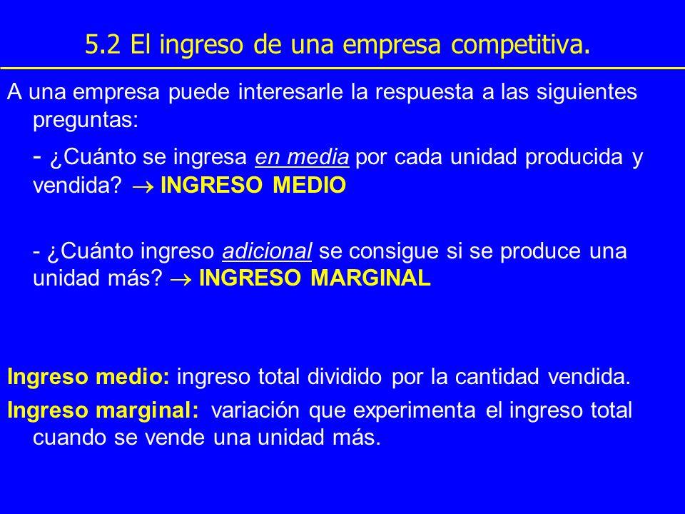 5.2 El ingreso de una empresa competitiva. A una empresa puede interesarle la respuesta a las siguientes preguntas: - ¿Cuánto se ingresa en media por
