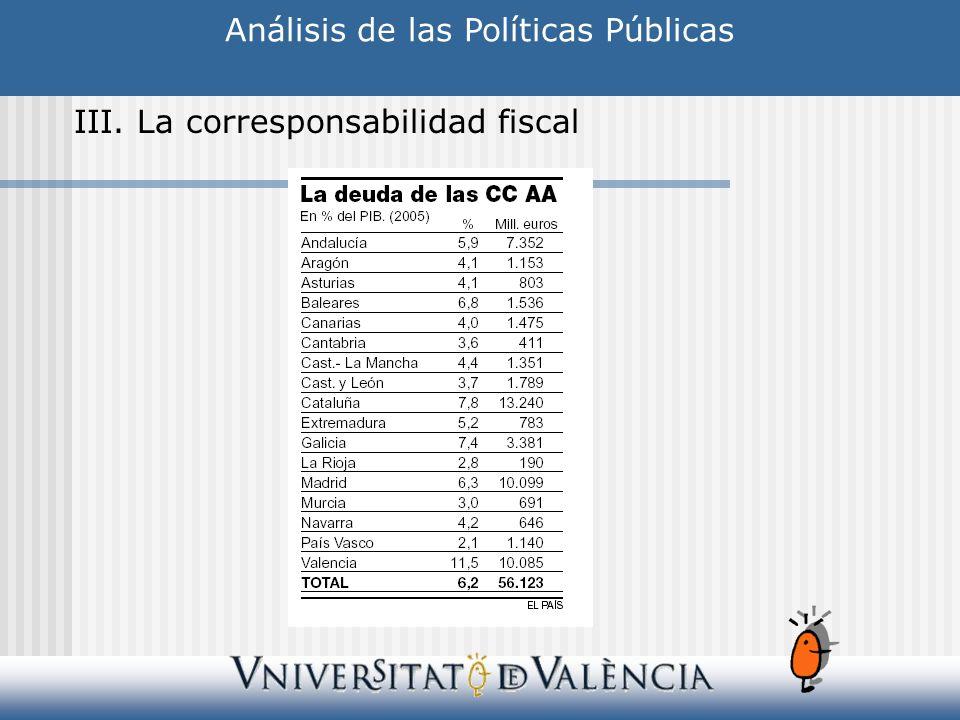 Análisis de las Políticas Públicas III. La corresponsabilidad fiscal
