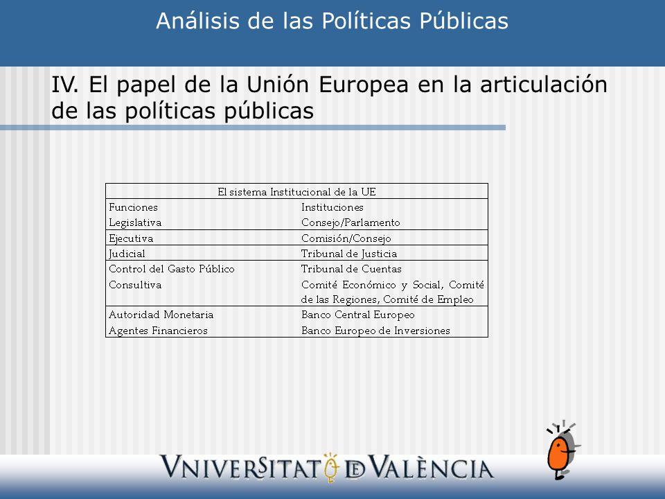 Análisis de las Políticas Públicas IV.