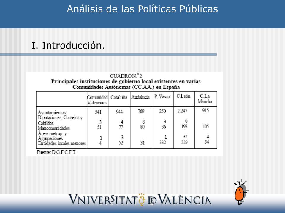 Análisis de las Políticas Públicas I. Introducción.