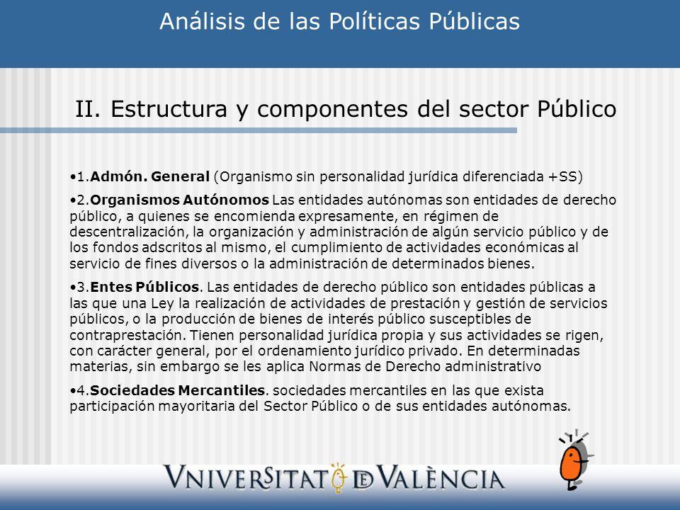 Análisis de las Políticas Públicas II.Estructura y componentes del sector Público 1.Admón.