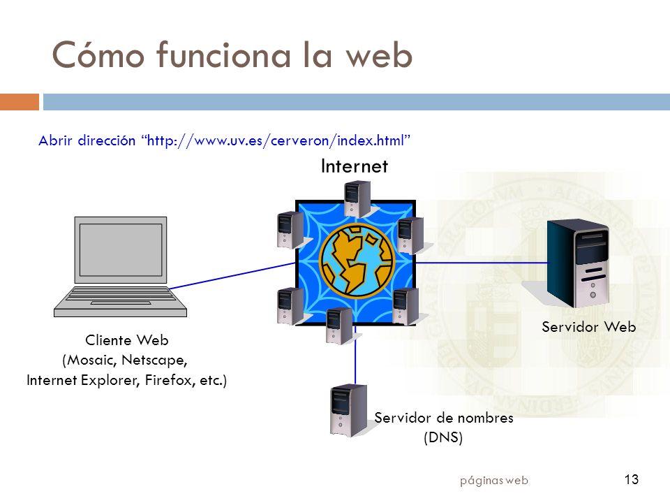 páginas web 13 Cómo funciona la web Servidor de nombres (DNS) Servidor Web Cliente Web (Mosaic, Netscape, Internet Explorer, Firefox, etc.) Internet Abrir dirección http://www.uv.es/cerveron/index.html
