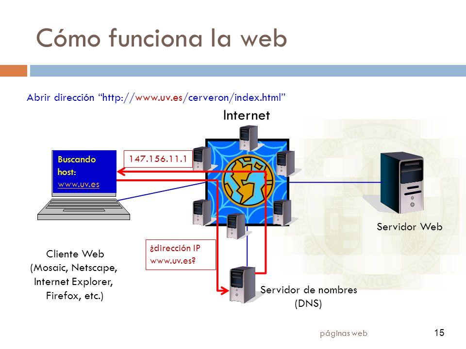 páginas web 15 Cómo funciona la web Servidor de nombres (DNS) Servidor Web Cliente Web (Mosaic, Netscape, Internet Explorer, Firefox, etc.) Internet Abrir dirección http://www.uv.es/cerveron/index.html Buscando host: www.uv.es ¿dirección IP www.uv.es.