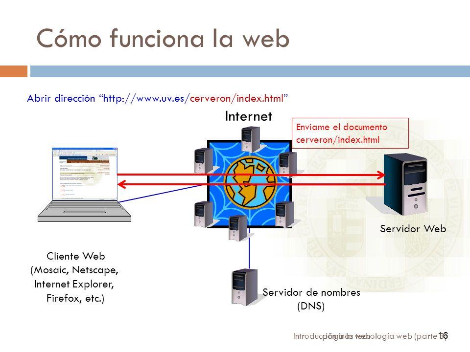 páginas web 16 Cómo funciona la web Introducción a la tecnología web (parte 3) Servidor de nombres (DNS) Servidor Web Cliente Web (Mosaic, Netscape, Internet Explorer, Firefox, etc.) Internet Abrir dirección http://www.uv.es/cerveron/index.html Envíame el documento cerveron/index.html