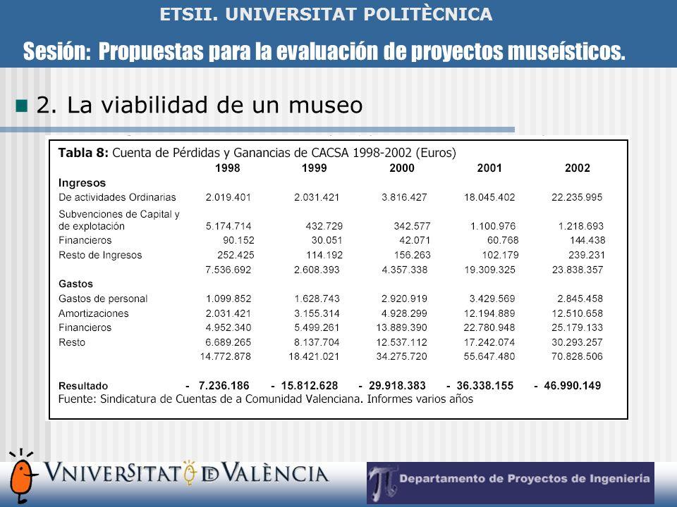 Sesión: Propuestas para la evaluación de proyectos museísticos. ETSII. UNIVERSITAT POLITÈCNICA 2. La viabilidad de un museo