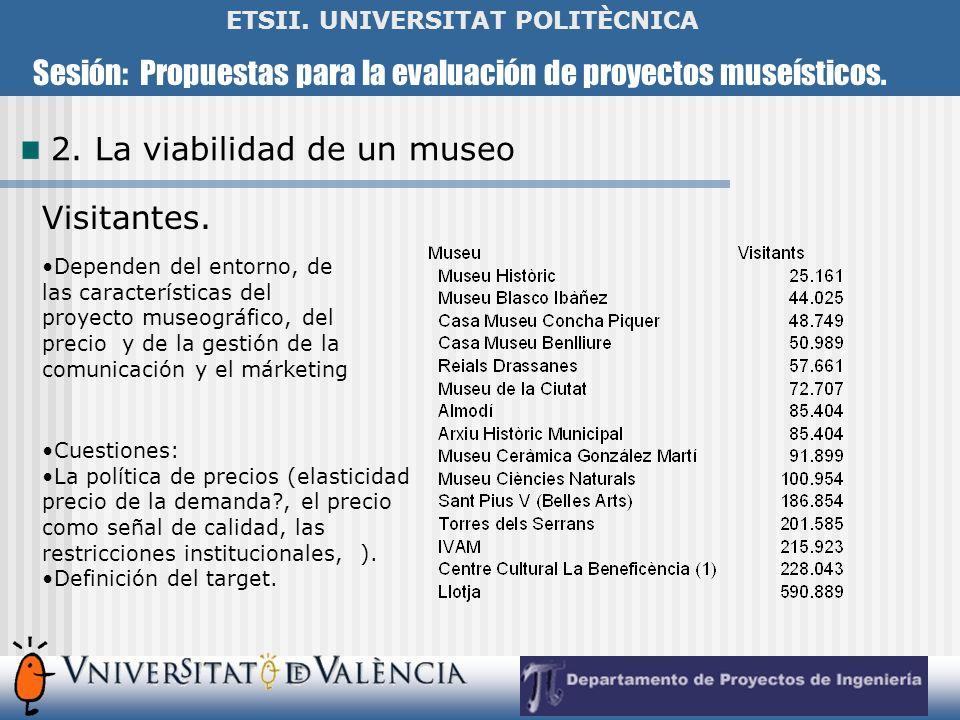Sesión: Propuestas para la evaluación de proyectos museísticos. ETSII. UNIVERSITAT POLITÈCNICA 2. La viabilidad de un museo Visitantes. Dependen del e
