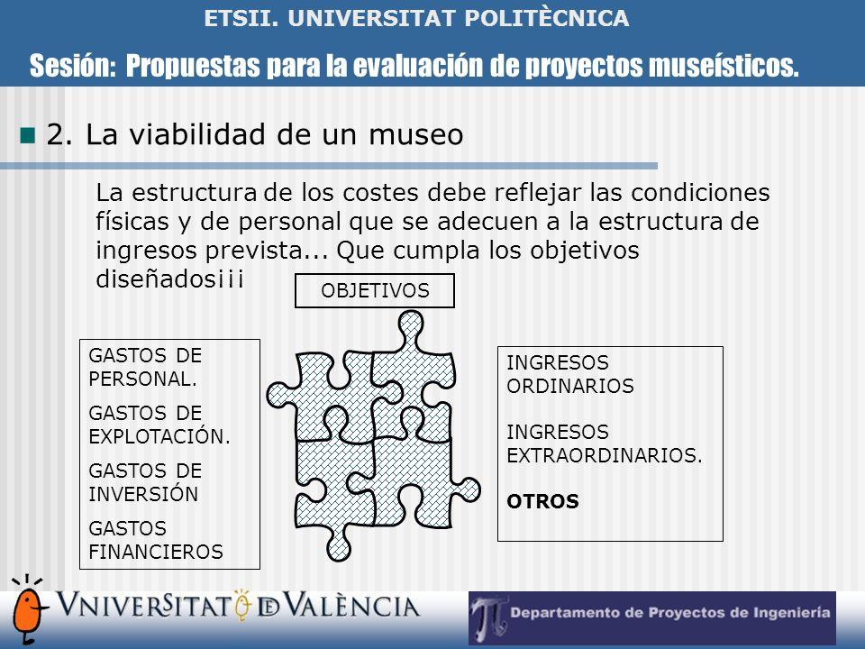 Sesión: Propuestas para la evaluación de proyectos museísticos. ETSII. UNIVERSITAT POLITÈCNICA 2. La viabilidad de un museo La estructura de los coste
