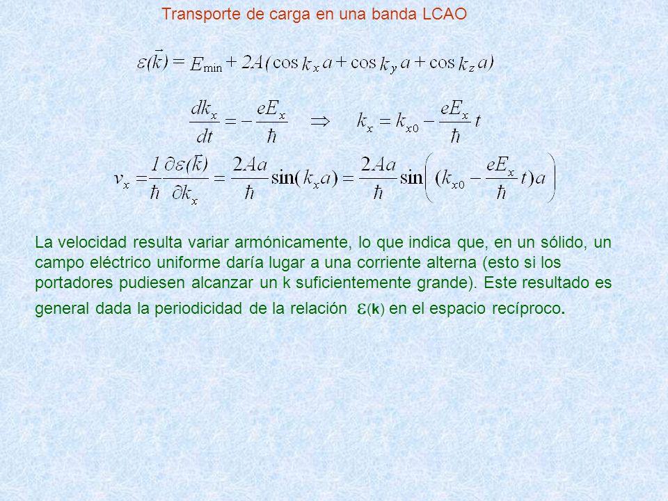 Transporte de carga en una banda LCAO La velocidad resulta variar armónicamente, lo que indica que, en un sólido, un campo eléctrico uniforme daría lu