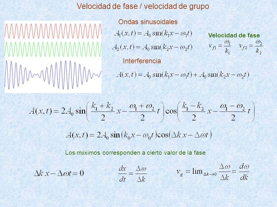 Velocidad de fase / velocidad de grupo Los m á ximos corresponden a cierto valor de la fase Velocidad de fase Ondas sinusoidales Interferencia
