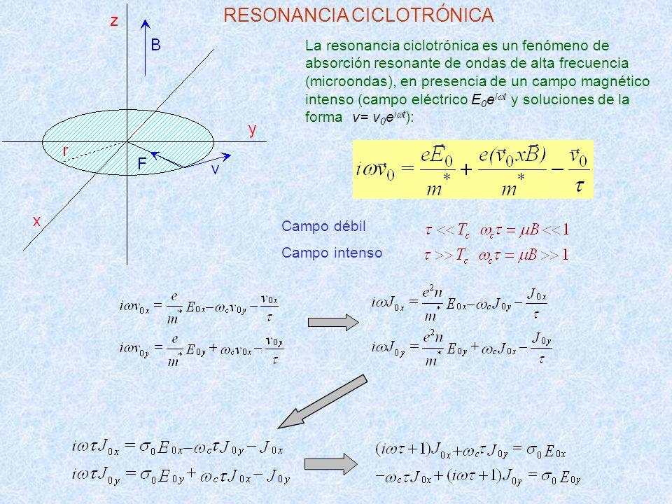 La resonancia ciclotrónica es un fenómeno de absorción resonante de ondas de alta frecuencia (microondas), en presencia de un campo magnético intenso
