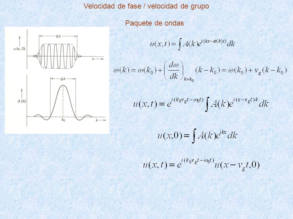 g(k) solo es distinto de cero para un intervalo pequeño de k 0, |k-k 0 | < k ~ /a R >> a APROXIMACIÓN SEMICLÁSICA DE LOS ESTADOS ELECTRÓNICOS EN EL SÓLIDO: PAQUETE DE ONDAS Velocidad electrón = Velocidad de grupo del paquete de ondas Teoría cuántica Aproximación semiclásica: paquete de ondas