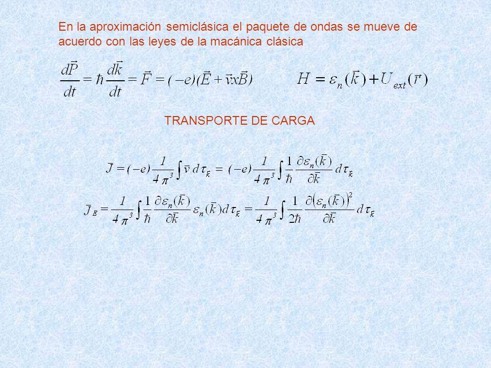 Si la muestra tiene unos electrodos en las caras perpendiculares al eje X (campo eléctrico según X), que inyectan una corriente constante, y la muestra es finita entonces no puede haber flujo neto de carga en la dirección del eje Y.