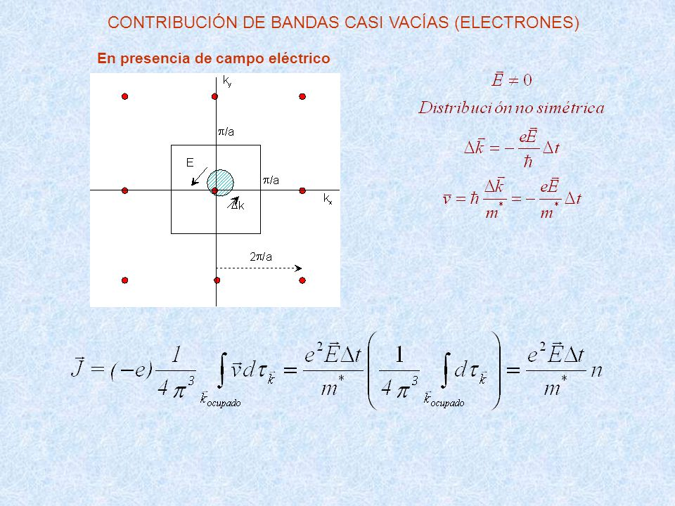 CONTRIBUCIÓN DE BANDAS CASI VACÍAS (ELECTRONES) En presencia de campo eléctrico