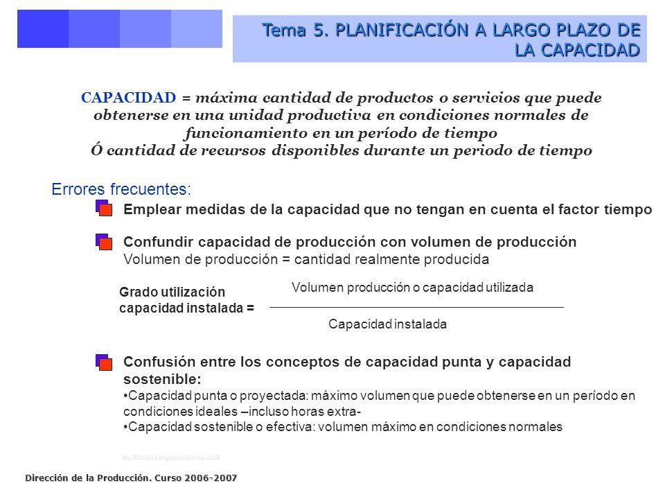 Dirección de la Producción. Curso 2006-2007 Tema 5. PLANIFICACIÓN A LARGO PLAZO DE LA CAPACIDAD CAPACIDAD = máxima cantidad de productos o servicios q