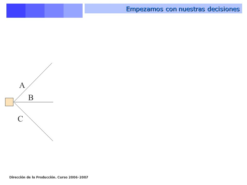 Dirección de la Producción. Curso 2006-2007 Empezamos con nuestras decisiones A B C