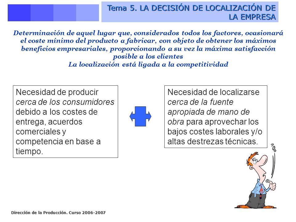 Dirección de la Producción. Curso 2006-2007 Tema 5. LA DECISIÓN DE LOCALIZACIÓN DE LA EMPRESA Determinación de aquel lugar que, considerados todos los