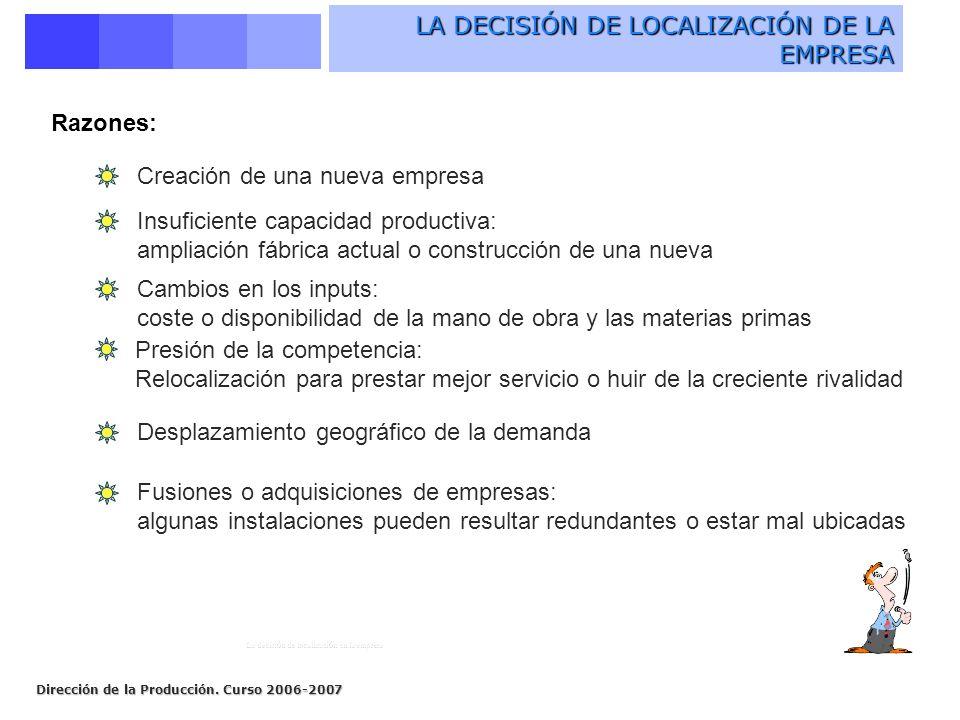 Dirección de la Producción. Curso 2006-2007 LA DECISIÓN DE LOCALIZACIÓN DE LA EMPRESA Insuficiente capacidad productiva: ampliación fábrica actual o c