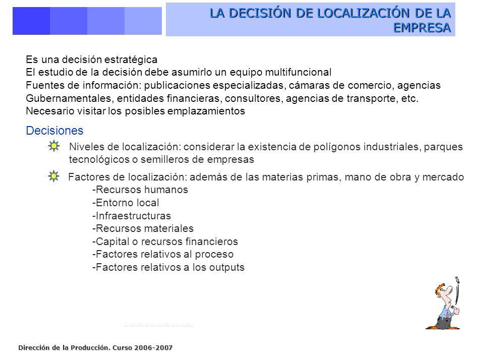 Dirección de la Producción. Curso 2006-2007 LA DECISIÓN DE LOCALIZACIÓN DE LA EMPRESA Niveles de localización: considerar la existencia de polígonos i