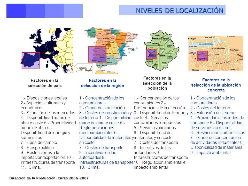 Dirección de la Producción. Curso 2006-2007 NIVELES DE LOCALIZACIÓN Factores en la selección de país 1.- Disposiciones legales 2.- Aspectos culturales