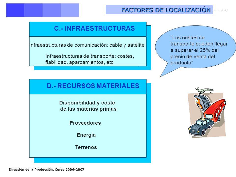 Dirección de la Producción. Curso 2006-2007 Infraestructuras de comunicación: cable y satélite Infraestructuras de transporte: costes, fiabilidad, apa