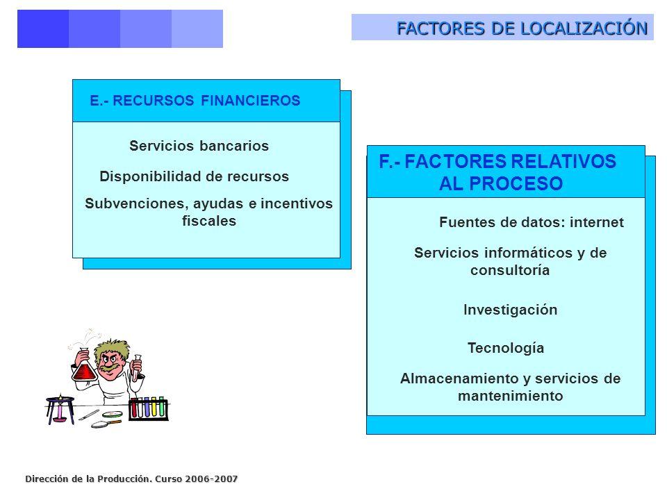 Dirección de la Producción. Curso 2006-2007 Servicios bancarios Disponibilidad de recursos Subvenciones, ayudas e incentivos fiscales E.- RECURSOS FIN
