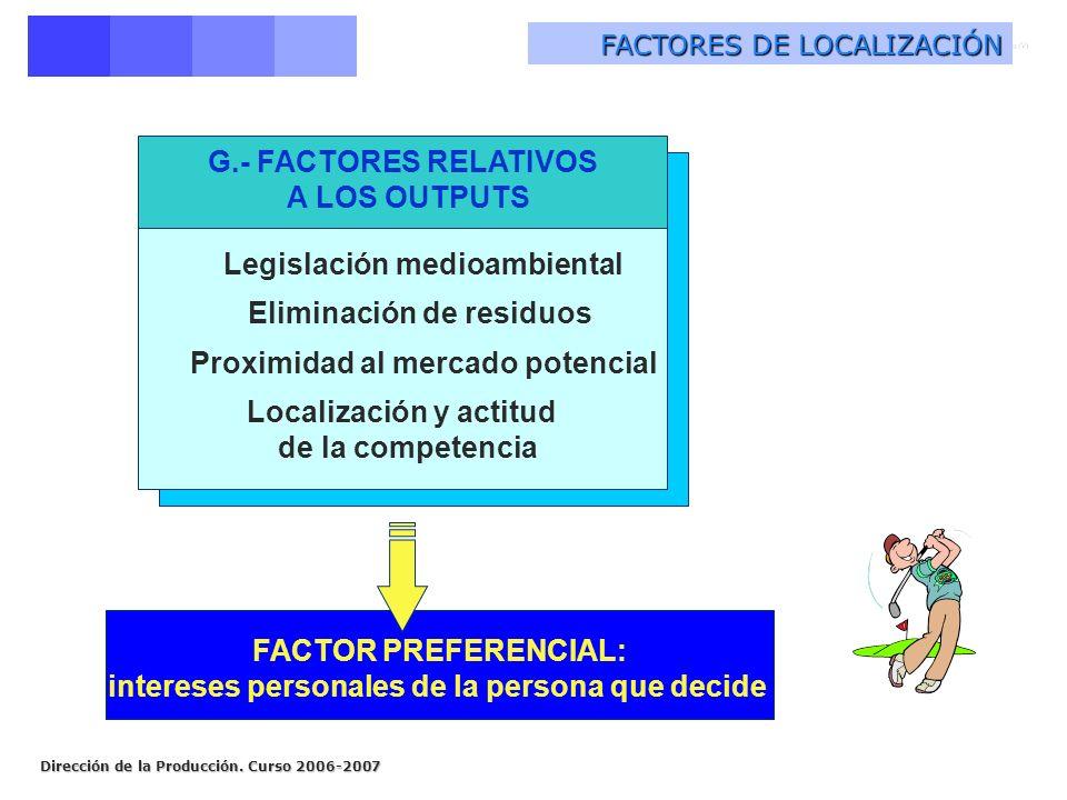 Dirección de la Producción. Curso 2006-2007 Legislación medioambiental Eliminación de residuos Proximidad al mercado potencial Localización y actitud