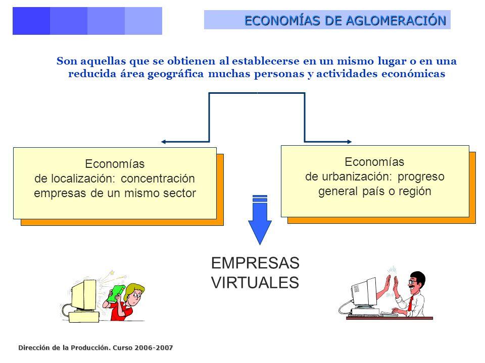 Dirección de la Producción. Curso 2006-2007 ECONOMÍAS DE AGLOMERACIÓN Son aquellas que se obtienen al establecerse en un mismo lugar o en una reducida