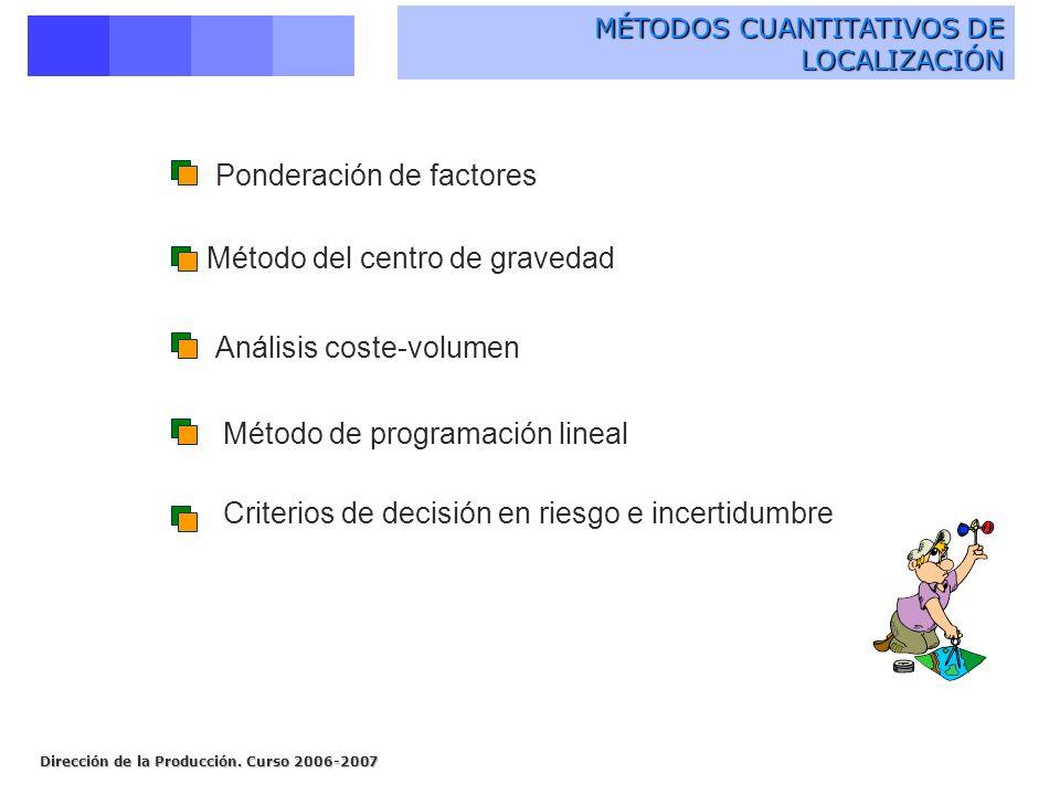 Dirección de la Producción. Curso 2006-2007 MÉTODOS CUANTITATIVOS DE LOCALIZACIÓN Ponderación de factores Análisis coste-volumen Criterios de decisión