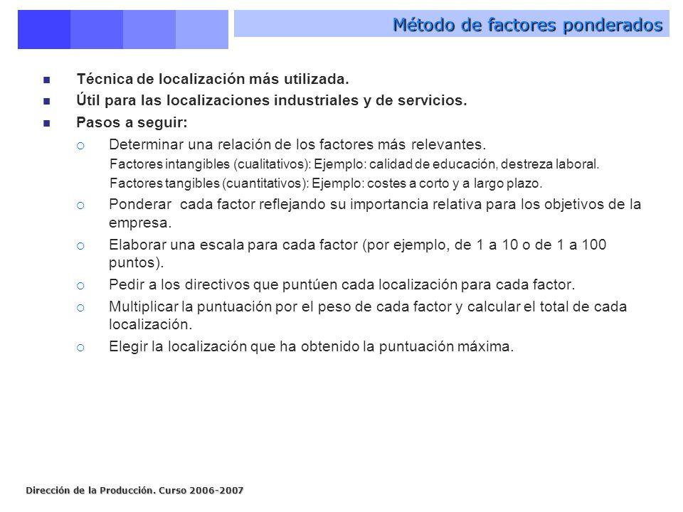 Dirección de la Producción. Curso 2006-2007 Método de factores ponderados Técnica de localización más utilizada. Útil para las localizaciones industri