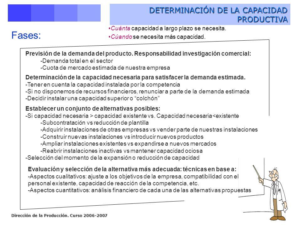Dirección de la Producción. Curso 2006-2007 DETERMINACIÓN DE LA CAPACIDAD PRODUCTIVA Previsión de la demanda del producto. Responsabilidad investigaci