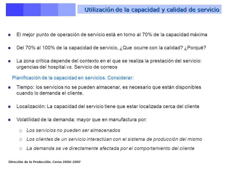 Dirección de la Producción. Curso 2006-2007 Utilización de la capacidad y calidad de servicio El mejor punto de operación de servicio está en torno al