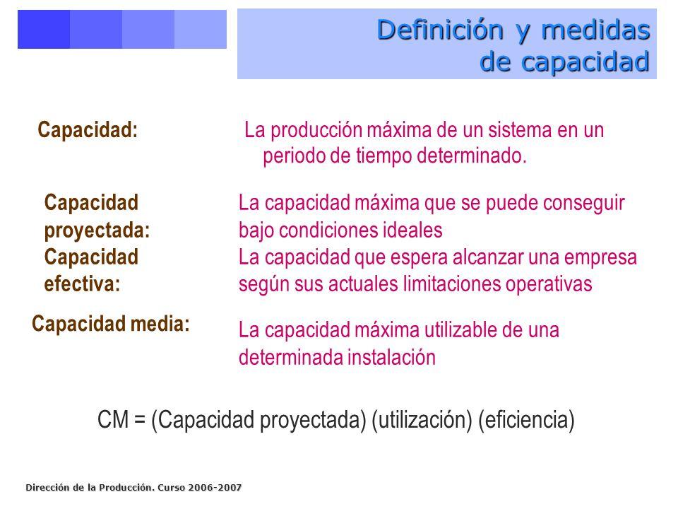 Dirección de la Producción. Curso 2006-2007 Definición y medidas de capacidad Capacidad: Capacidad proyectada: Capacidad efectiva: Capacidad media: La