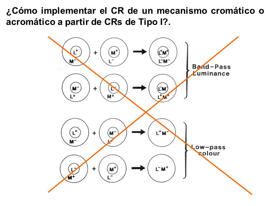 ¿Cómo implementar el CR de un mecanismo cromático o acromático a partir de CRs de Tipo I?.