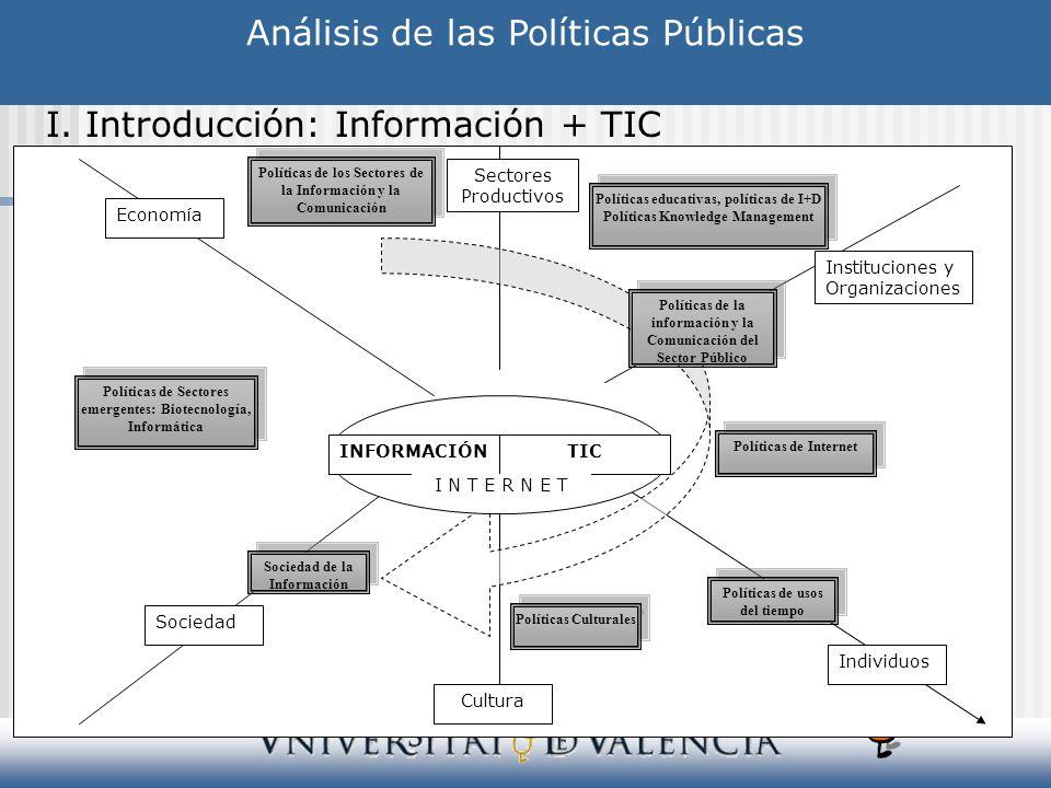 Análisis de las Políticas Públicas I. Introducción: Información + TIC Individuos Sectores Productivos Instituciones y Organizaciones Economía Sociedad