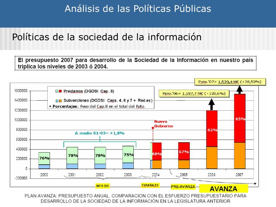 Análisis de las Políticas Públicas Políticas de la sociedad de la información