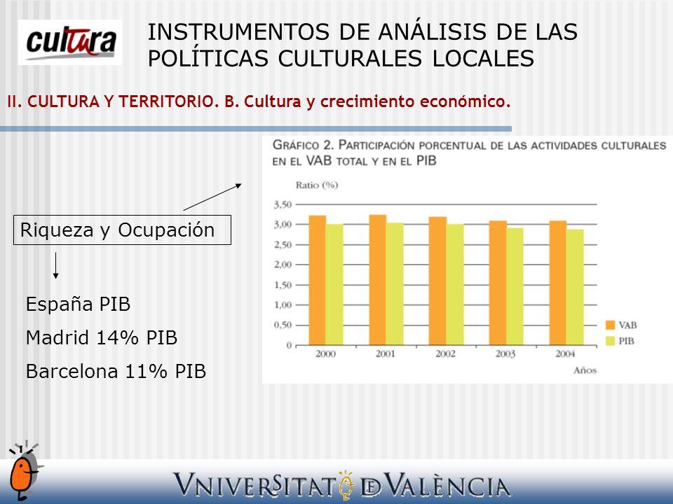 II. CULTURA Y TERRITORIO. B. Cultura y crecimiento económico. INSTRUMENTOS DE ANÁLISIS DE LAS POLÍTICAS CULTURALES LOCALES España PIB Madrid 14% PIB B