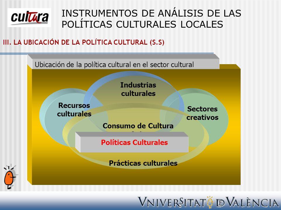 III. LA UBICACIÓN DE LA POLÍTICA CULTURAL (S.S) Industrias culturales Prácticas culturales Sectores creativos Recursos culturales Consumo de Cultura O