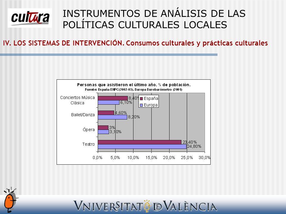 IV. LOS SISTEMAS DE INTERVENCIÓN. Consumos culturales y prácticas culturales INSTRUMENTOS DE ANÁLISIS DE LAS POLÍTICAS CULTURALES LOCALES