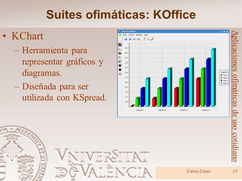 Curso Linux35 Aplicaciones ofimáticas de uso cotidiano KChart –Herramienta para representar gráficos y diagramas. –Diseñada para ser utilizada con KSp
