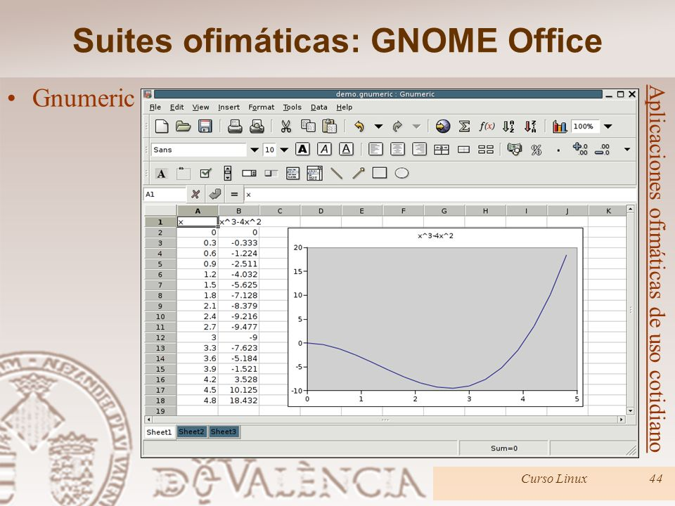 Curso Linux44 Suites ofimáticas: GNOME Office Aplicaciones ofimáticas de uso cotidiano Gnumeric