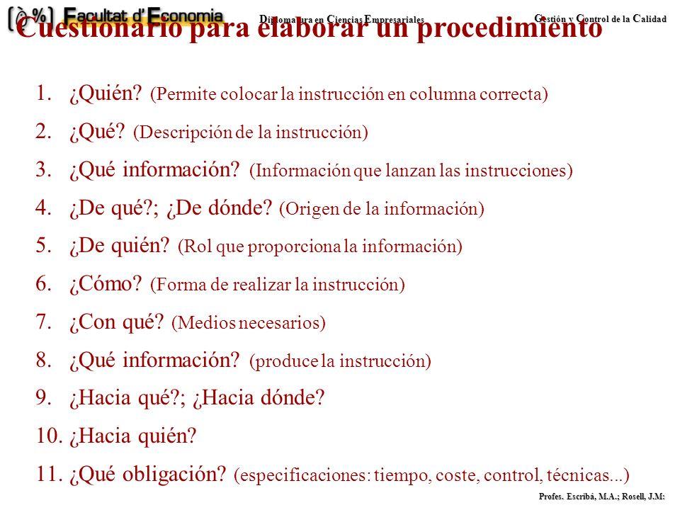 D iplomatura en C iencias E mpresariales G estión y C ontrol de la C alidad Profes. Escribá, M.A.; Rosell, J.M: Descripción de procedimientos. ¿Quién