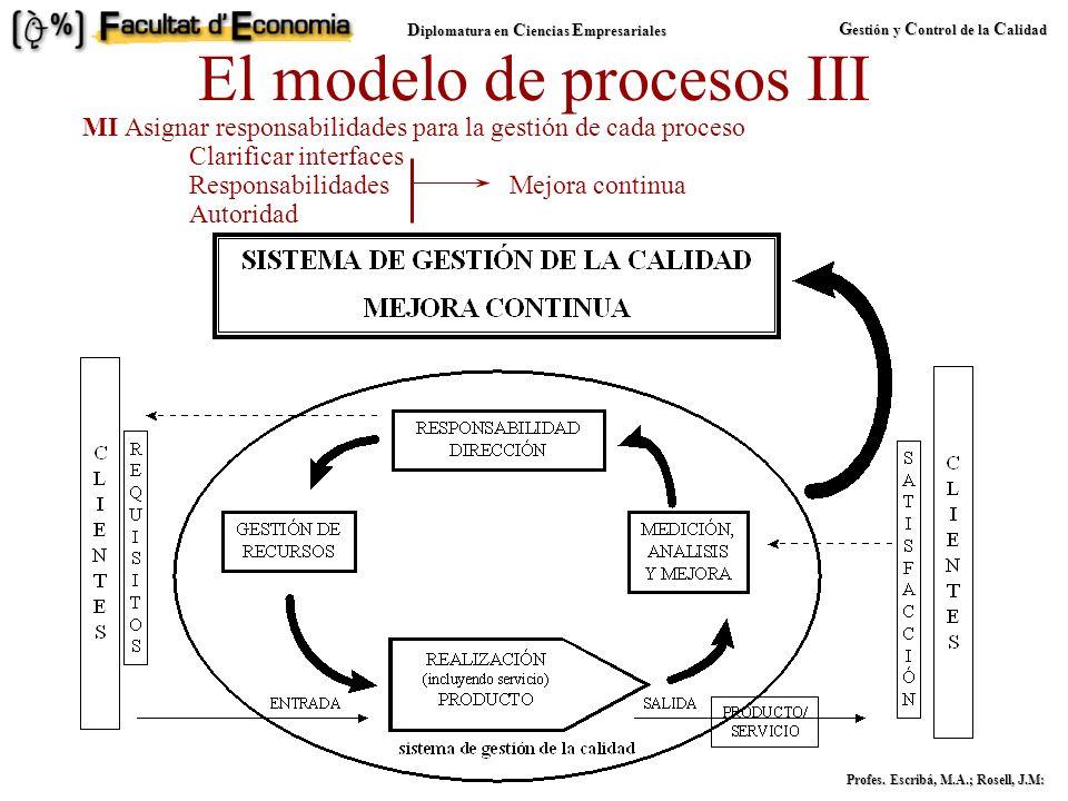 D iplomatura en C iencias E mpresariales G estión y C ontrol de la C alidad Profes. Escribá, M.A.; Rosell, J.M: El modelo de procesos II Mejora capaci