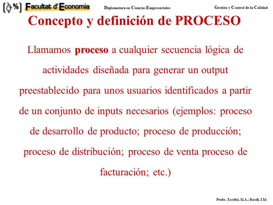 D iplomatura en C iencias E mpresariales G estión y C ontrol de la C alidad Profes. Escribá, M.A.; Rosell, J.M: Tema 5.Gestión de procesos 5.1. Proces