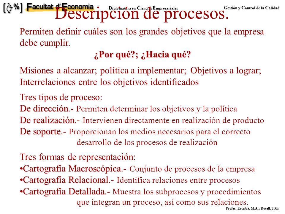D iplomatura en C iencias E mpresariales G estión y C ontrol de la C alidad Profes. Escribá, M.A.; Rosell, J.M: La gestión por procesos. Actividades b