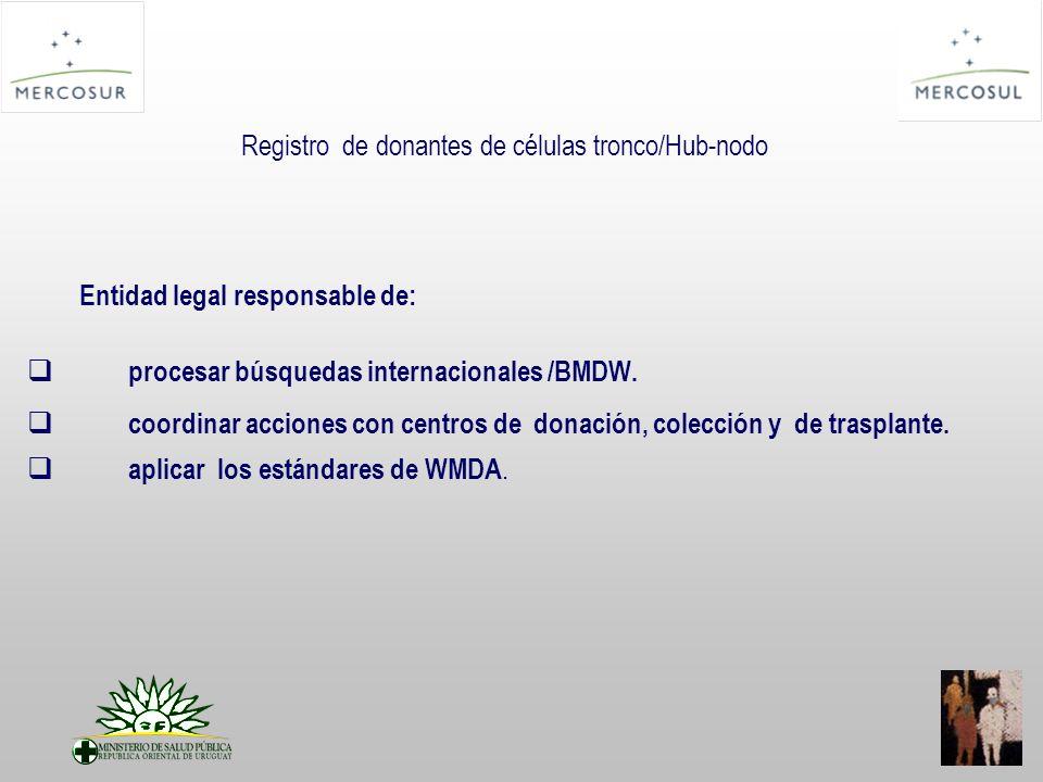 Registro de donantes de células tronco/Hub-nodo Entidad legal responsable de: procesar búsquedas internacionales /BMDW.