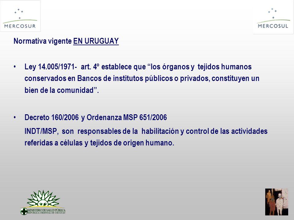 Normativa vigente EN URUGUAY Ley 14.005/1971- art.