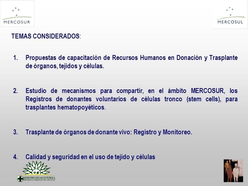 1.Propuestas de capacitación de Recursos Humanos en Donación y Trasplante de órganos, tejidos y células.