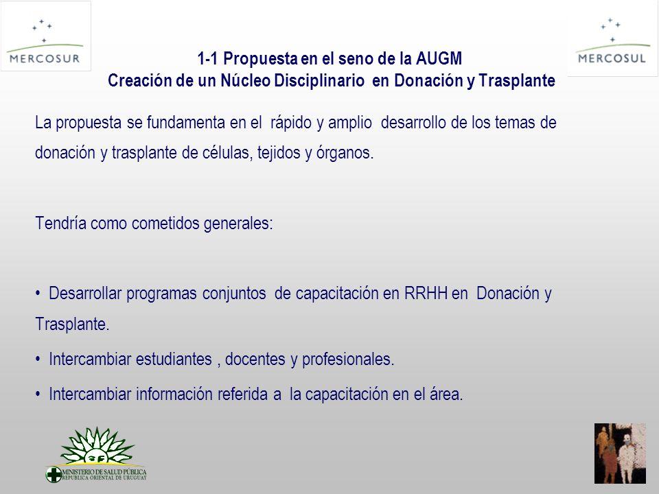 1-1 Propuesta en el seno de la AUGM Creación de un Núcleo Disciplinario en Donación y Trasplante La propuesta se fundamenta en el rápido y amplio desarrollo de los temas de donación y trasplante de células, tejidos y órganos.