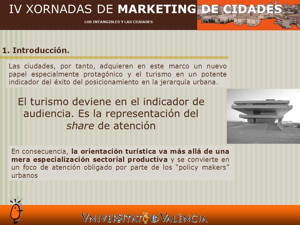 IV XORNADAS DE MARKETING DE CIDADES LOS INTANGIBLES Y LAS CIUDADES 1.